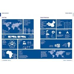 Dünyadaki enerji trendleri analizi