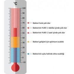 Su sıcaklığı Legionella bakterisinin çoğalması için kritik bir parametredir.