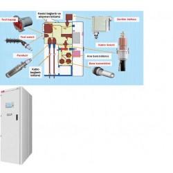 Şekil 2: GIS Hücrenin bölümlendirilmesi ve ekipmanları