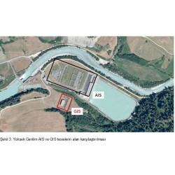 Şekil 3: Yüksek Gerilim AIS ve GIS tesislerin alan karşılaştırılması