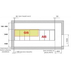 Şekil 4: 36kV Orta Gerilim AIS ve GIS tesislerin alan karşılaştırılması