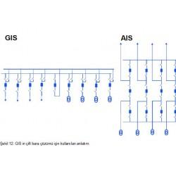 Şekil 12: GIS in çift bara çözümü için kullanılan anlatım.