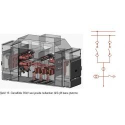 Şekil 14: Genellikle 24kV seviyesine kadar kullanılan AIS çift bara çözümü