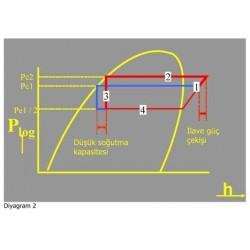Diyagram 2