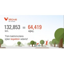 64.419 ağaç ile Viessmann rekor kırdı