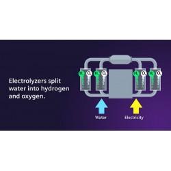 Yenilenebilir enerjiden hidrojen üretimi