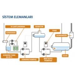 Şekil-2 Buhar üretimi,sistem elemanları